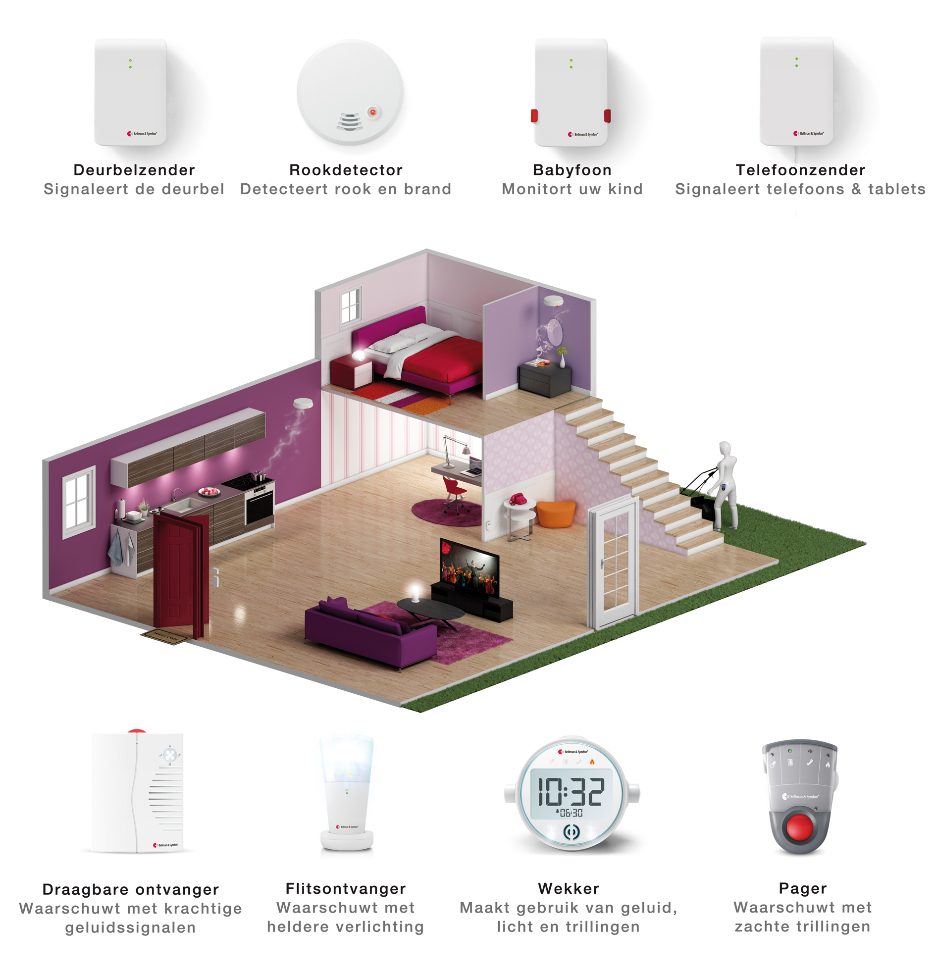 Huis - Multi Care Systems - Listen to life