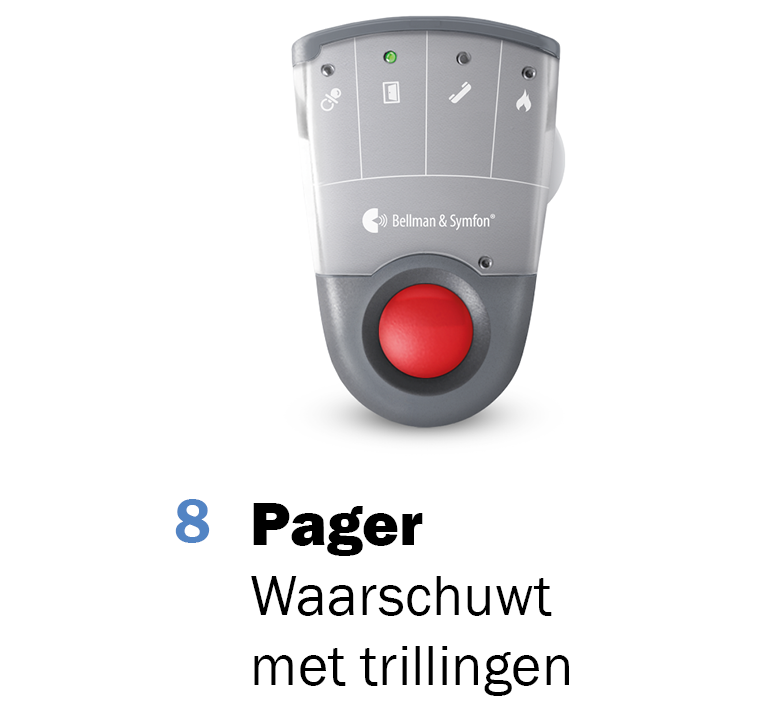 8. Pager